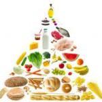 Dieta mezza mela o tre ciliegie – quarta parte
