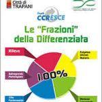 #Trapani. Isola ecologica mobile, nuova postazione estiva a Marausa Lido