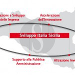#Economia. Invitalia, da 8 mesi Sviluppo Italia Sicilia non avvia la valutazione delle istanze: 500 imprenditori bloccati