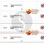 #Sicilia. Caos Trenitalia: da giorni impossibile acquistare i biglietti