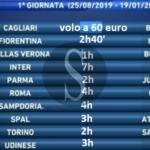 Calcio, la Serie A viaggia in treno. La Sicilia? Tagliata fuori anche in questo caso